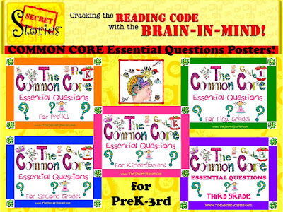 PreK-3rd Common Core Essential Questions Posters