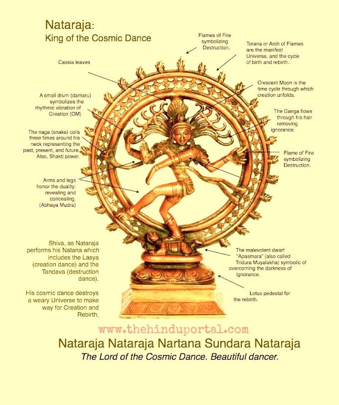 Nataraja – Becoming the Cosmic Dance