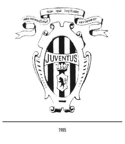 full juventus logo history revealed footy headlines full juventus logo history revealed