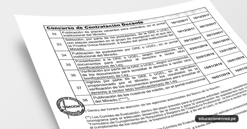 MINEDU: Sepa cuándo se inicia el proceso de Contratación Docente año escolar 2018 - www.minedu.gob.pe