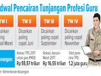 Jadwal Pencairan Tunjangan Profesi Guru Triwulan II III IV, Dimulai Juni 2017