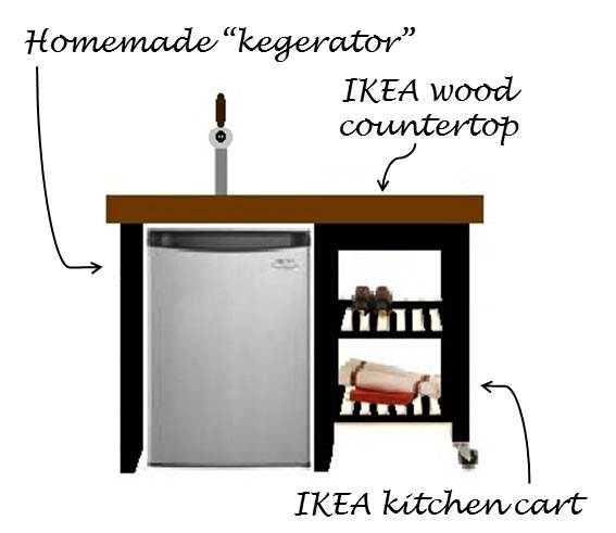 The Bar Would Contain A Kegerator Some Shelving For Storage Made From An Ikea Bekvam Kitchen Cart And Wood Countertop