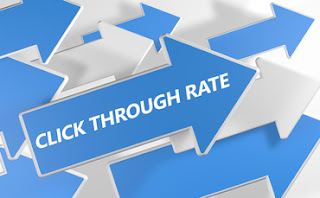 Click through Rate Optimization