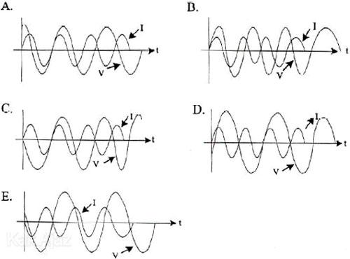 Grafik rangkaian induktor, rangkaian induktif