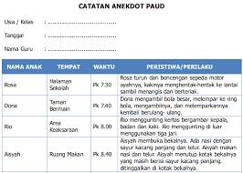 Contoh Format Catatan Anekdot PAUD Kurikulum 2013 Terbaru
