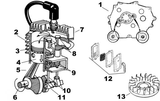 Tecumseh engine parts diagram | Auto Services
