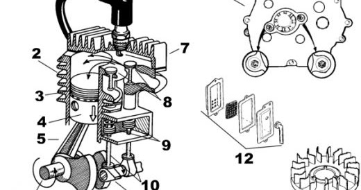 Mazda Rx 7 Rotary Engine Diagram. Mazda. Auto Wiring Diagram
