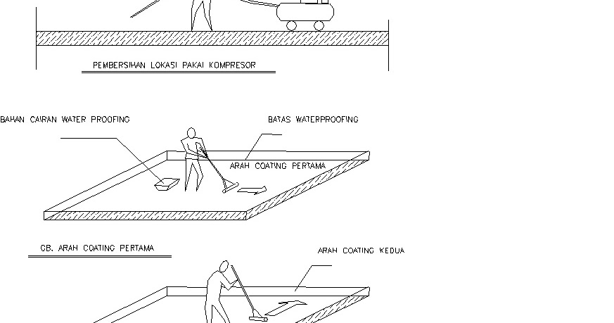 Metode Konstruksi PEKERJAAN WATERPROOFING COATING