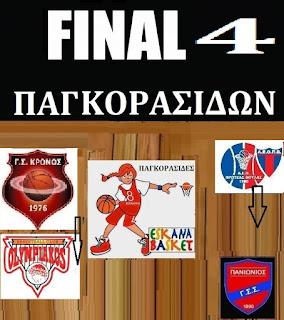 Τα final 4 των παγκορασίδων Α΄ και Β΄ κατηγορίας
