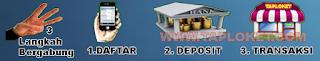 Dealer Grosir Pulsa Kalimantan pt Top auto payment/ tap pulsa elektrik online loket ppob top pulsa seiko manito