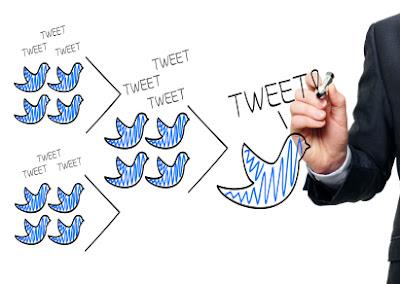 Utiliser Twitter pour une Entreprise