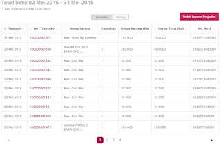 Tabel Rekap Transaksi Penjualan Account Premium Bukalapak