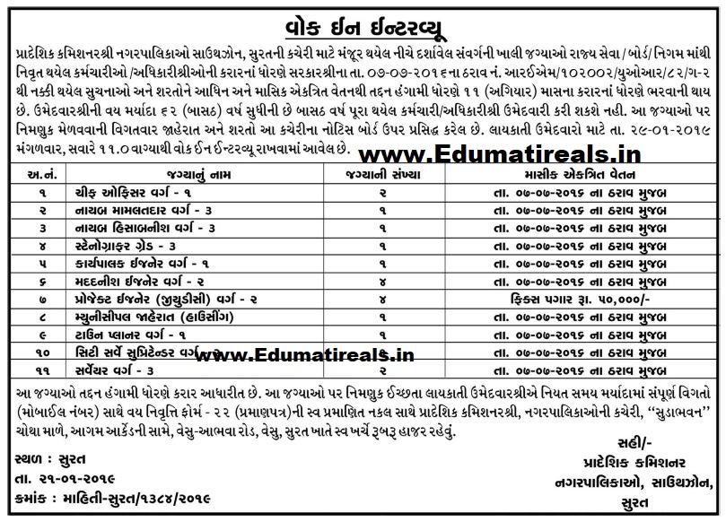 Surat Municipal Recruitment 2019