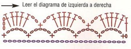 leer diagrama crochet para segunda hilera