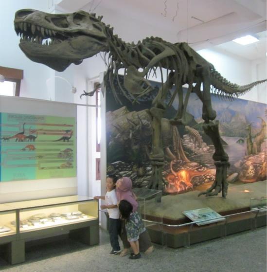 7 Etika Saat Berwisata ke Museum