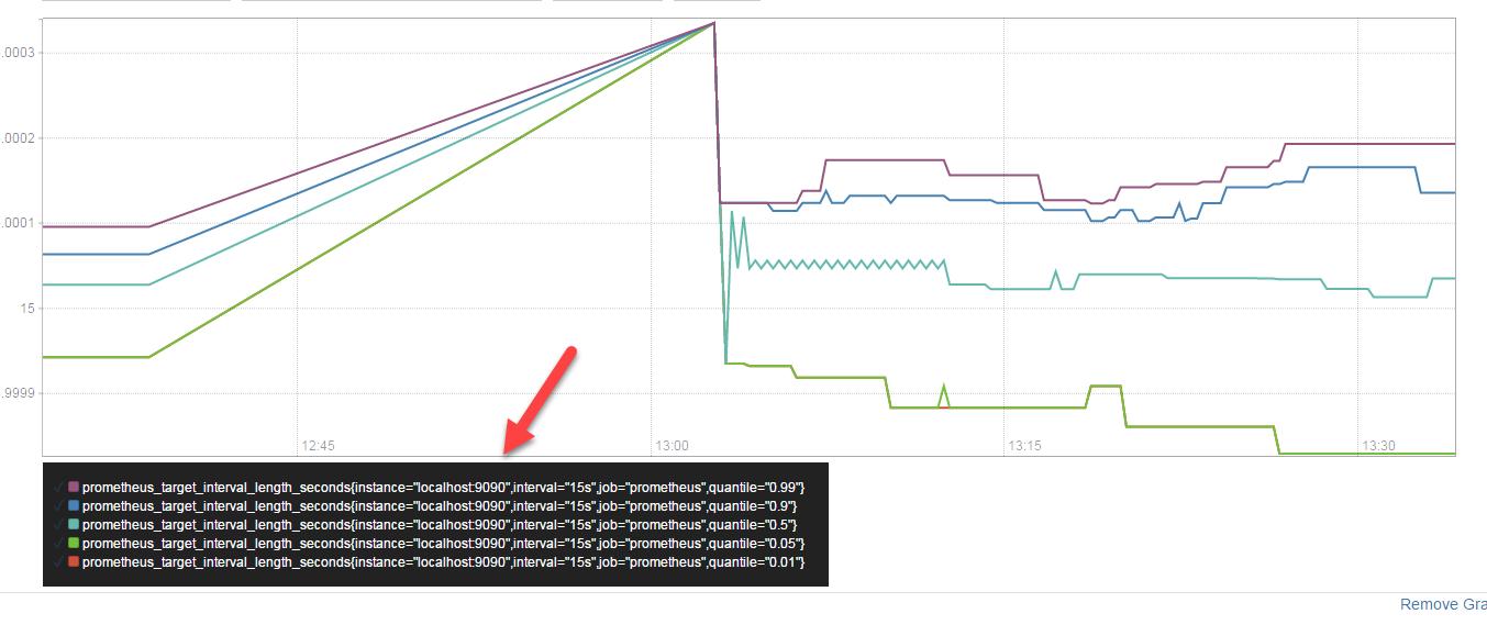 WhiteBoard Coder: Installing Prometheus on Ubuntu 16 04