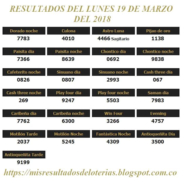 Resultados de las loterías de Colombia | Ganar chance | Resultado de la lotería | Loterias de hoy 19-03-2018