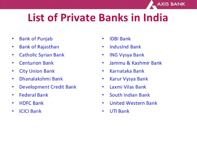 private bank list name in india