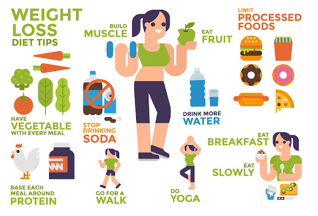 Weight Loss Tips 8 Effective |6 Quick Weight Loss Tips|Great Weight Loss Tips For You