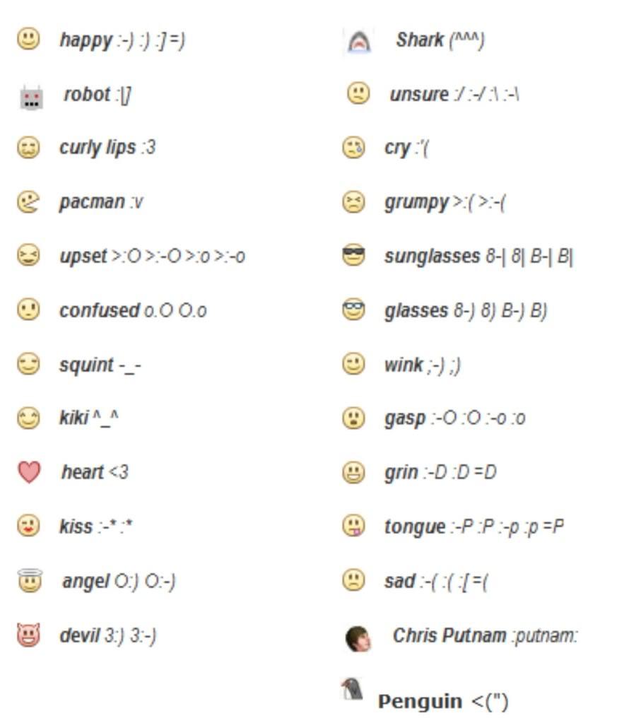 Smiley codes facebook status
