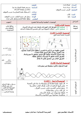 مذكرات الاسبوع (26) مادة التربية البدنية الرمي حسب الموقف السنة الرابعة ابتدائي الجيل الثاني