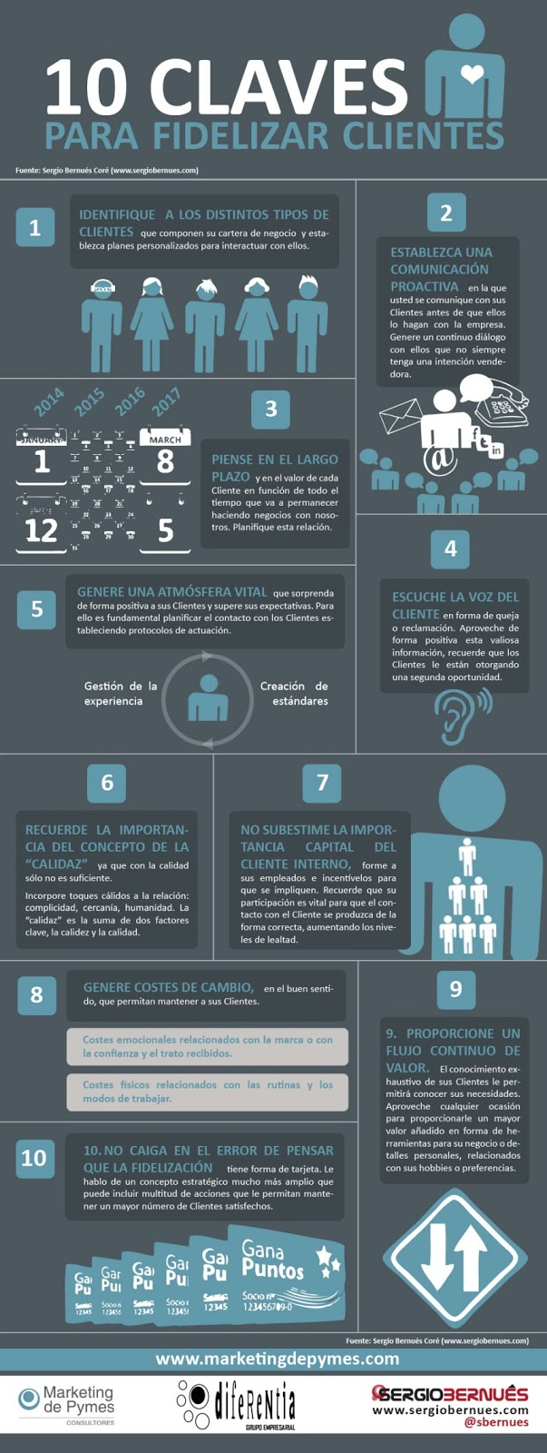 10 Claves para fidelizar clientes [Infografía]