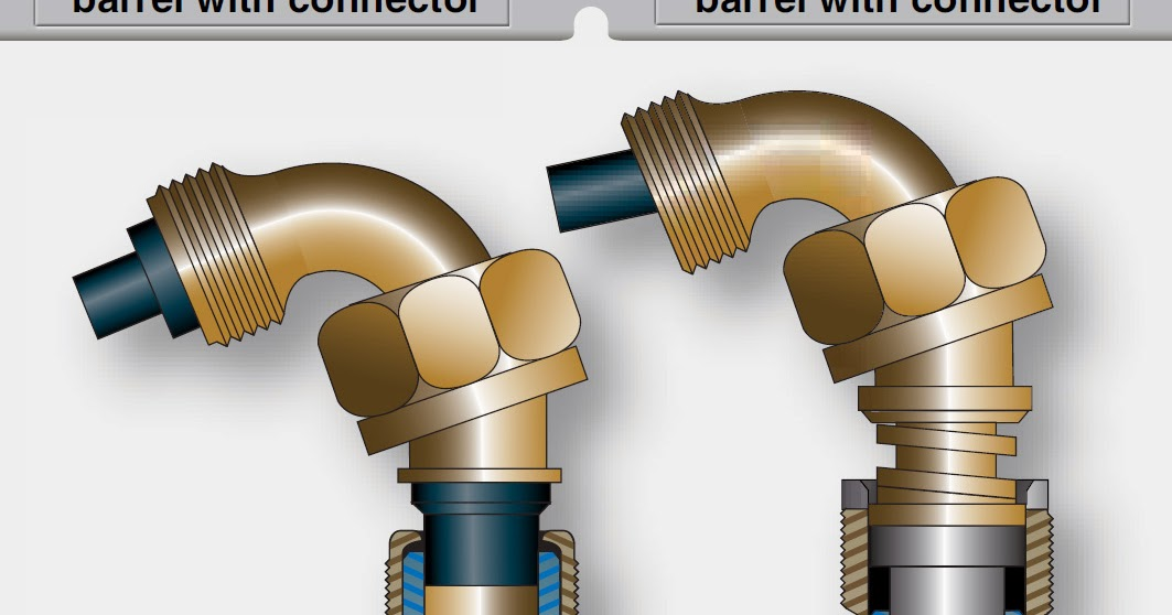 Aircraft Systems: Reciprocating Engine Spark Plugs