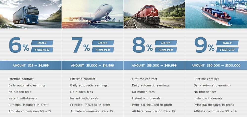 Инвестиционные планы Export Way