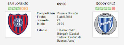 San Lorenzo vs Godoy Cruz en VIVO