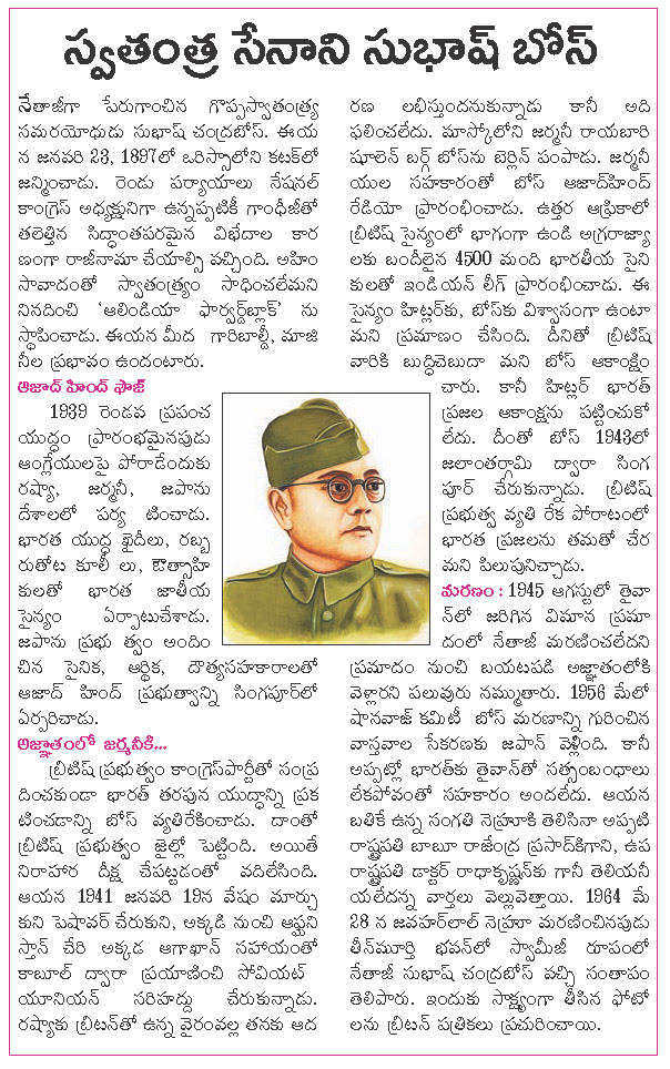Subhas Chandra Bose Birthday