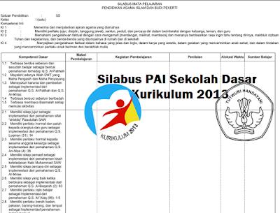 Silabus PAI Sekolah Dasar Kurikulum 2013