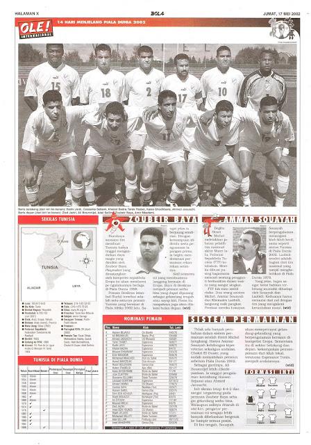 ROAD TO WORLD CUP 2002 TUNISIA TEAM PROFILE