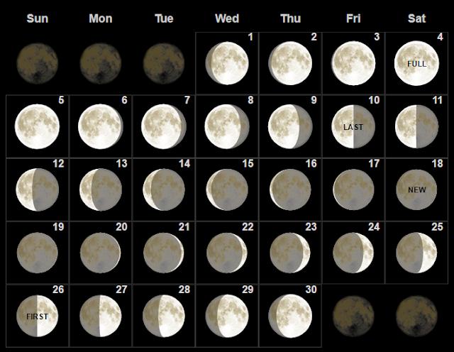 Fase bulan purnama November 2017