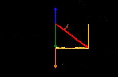 Rangkuman soal dan pembahasan arus listrik bolak balik primalangga bb diagram fasor hambatan reaktansi dan impedansi dari rangkaian rlc di atas ccuart Image collections