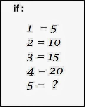 لغذ رياضي حسابي متتابعة لغز 2014
