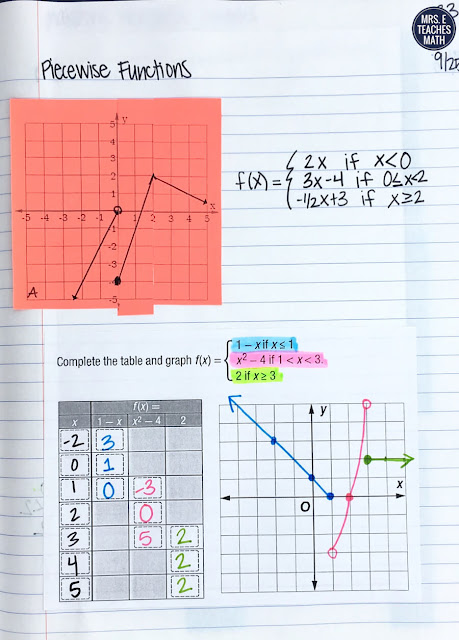 This piecewise functions foldable was great in my student's interactive notebooks!  The notes were clear, and the activity helped my students understand.