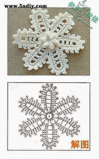 Patrones de flores y hojas tejidas - crochet irlandés | Todo crochet