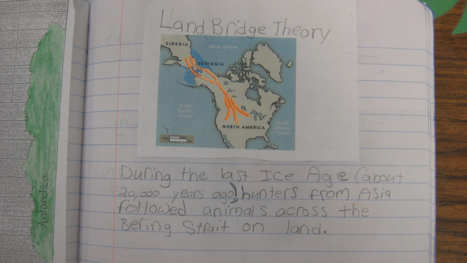 Social Studies Notebooking For The Love Of Teaching