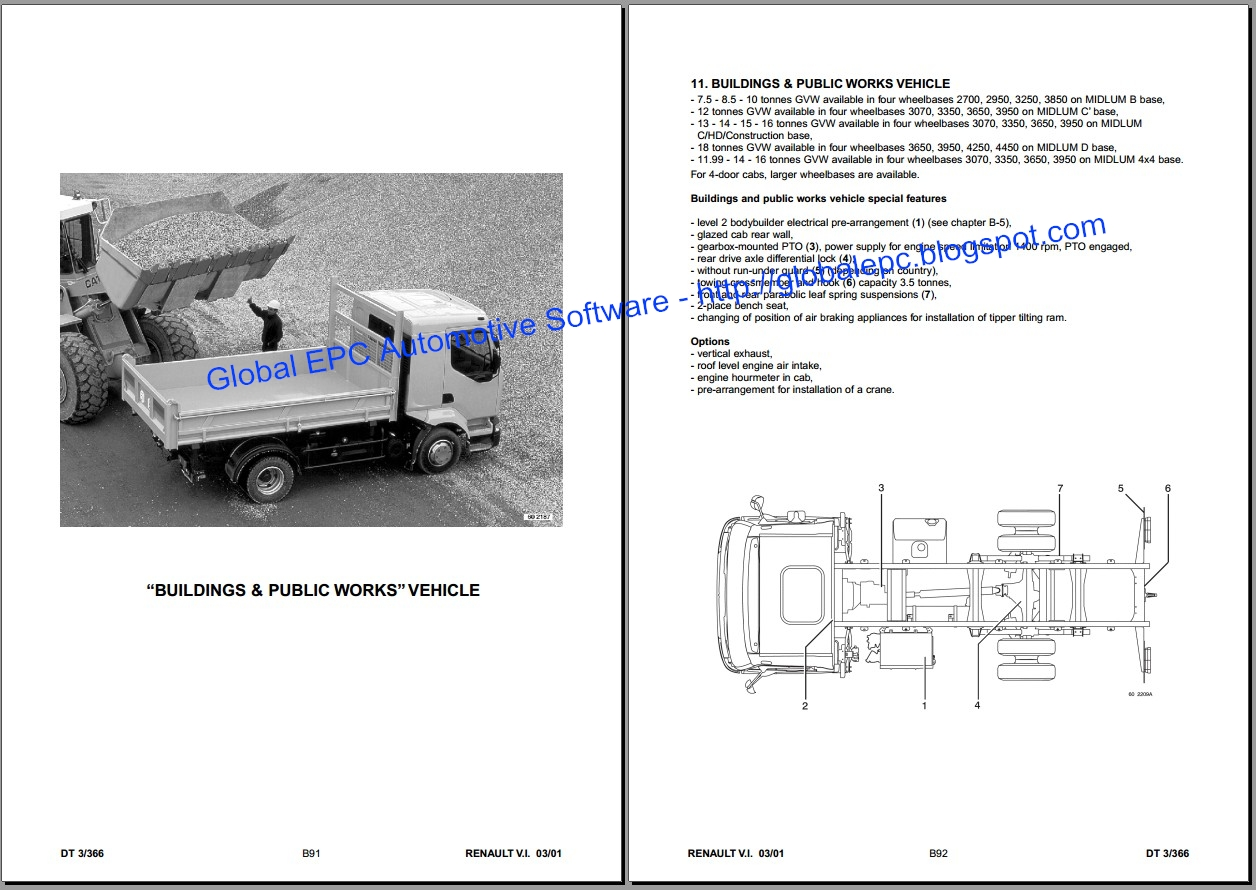 renault wiring diagram software global epc automotive software: renault midlum workshop ... #11