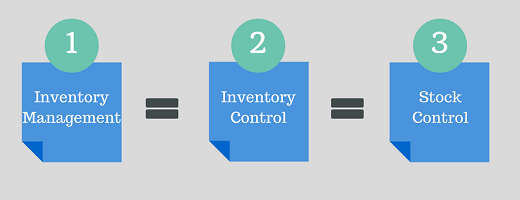 Inventory Control 1
