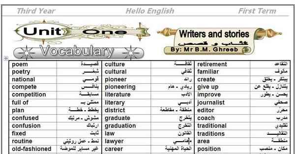 مذكرة اللغة الانجليزية للصف الثالث الثانوي ترم أول مواصفات2019 مستر بيومي غريب -موقع مدرستى