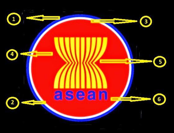 Arti Lambang ASEAN - SMPN 12 Pontianak