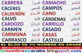 Apellidos en arabe: Cardozo, Carmen, Carmona, Carrasco, Carrillo, Casado, Casas, Castillo