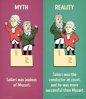 Salieri & Mozart