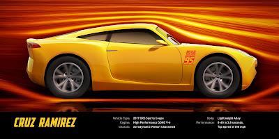 Cars 3 Cruz Ramirez