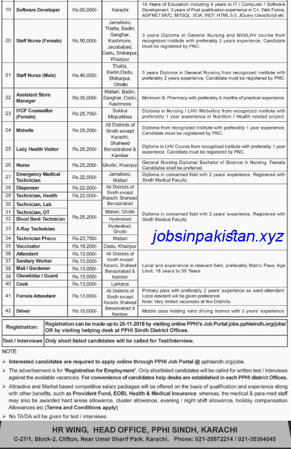 Advertisement for PPHI Jobs 2018