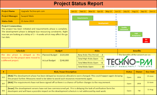 project status reports, Project Status Report Template PPT