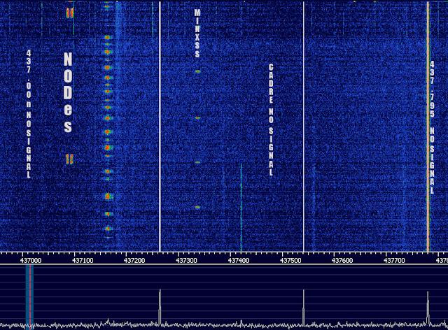 Spectrum Waterfall of HDSDR