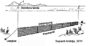 JARING RAMPUS ( BOTTOM GILLNET )