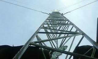 Tower Triangle Yogyakarta